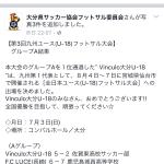 フットサルU-18全国大会 大分県予選〜九州大会!VinculoU-18  決定
